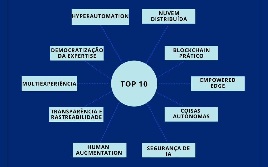 As 10 principais tendências tecnológicas para 2020 segundo a Gartner, Inc.